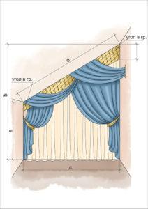 как оформить треугольные окна